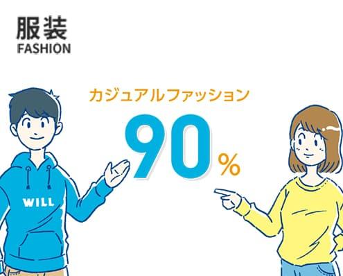 服装 カジュアルファッション90%