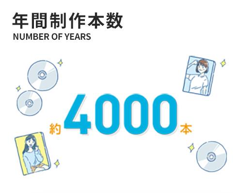 年間制作本数 約4000本